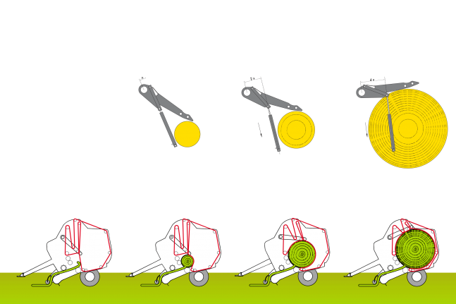 The process of Progressive Density from beginning to end of bale production